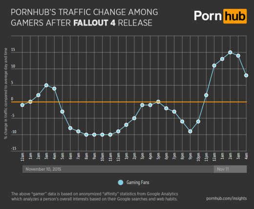 PornHub - grafika