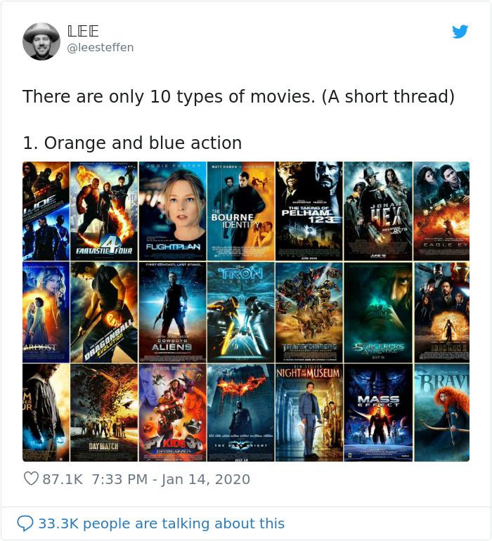 Pomarańczowo-niebieskie plakaty kina akcji