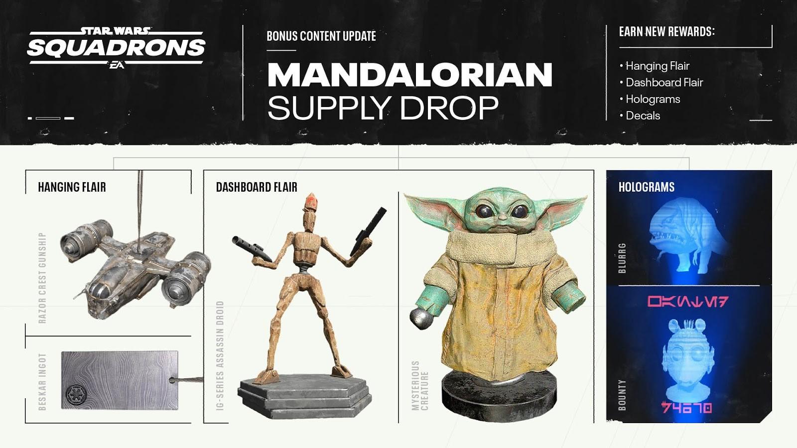 Star Wars: Squadrons - The Mandalorian